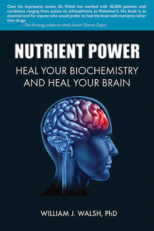 nutrient-power-methylation-status