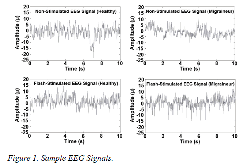 eeg-health-relation